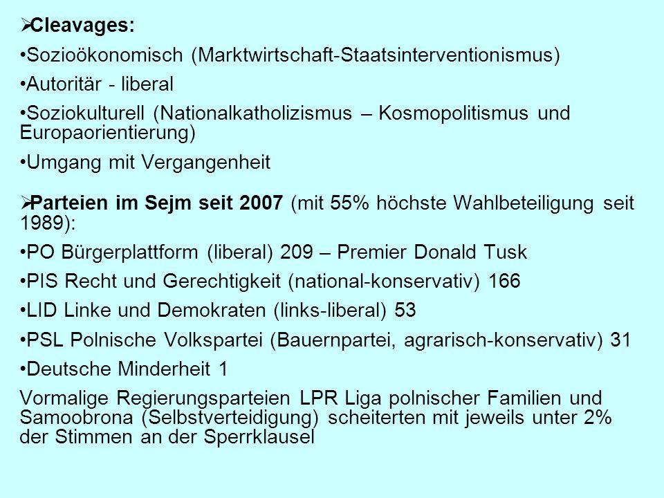 Cleavages: Sozioökonomisch (Marktwirtschaft-Staatsinterventionismus) Autoritär - liberal.