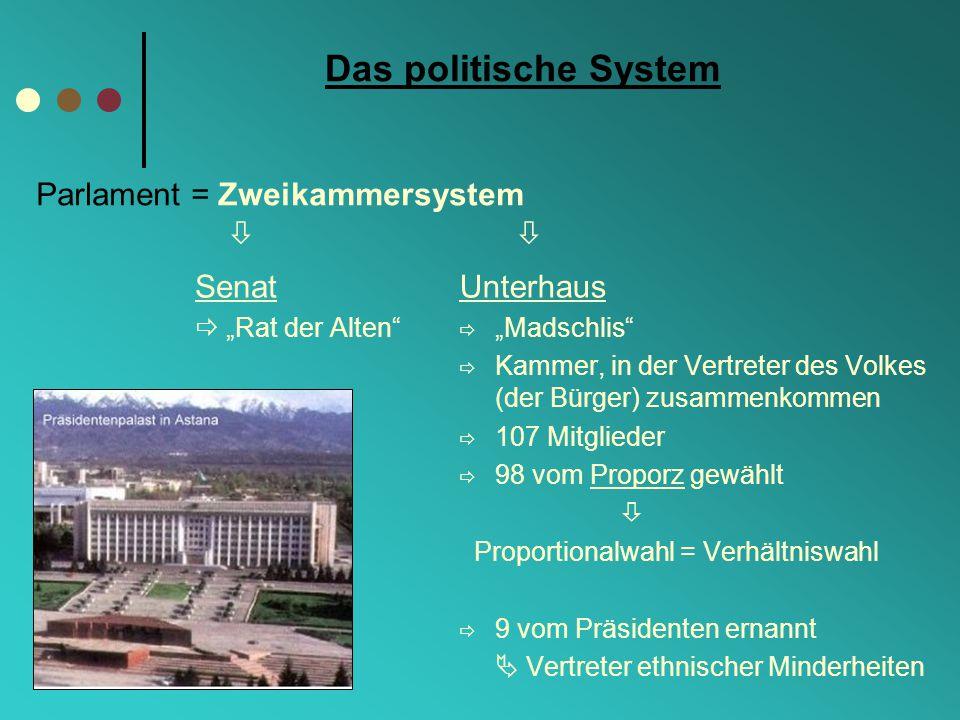 Das politische System Parlament = Zweikammersystem   Senat Unterhaus