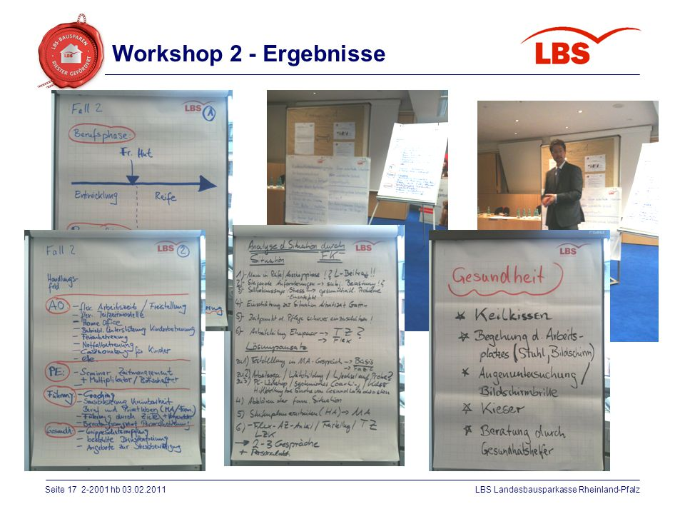 Workshop 2 - Ergebnisse