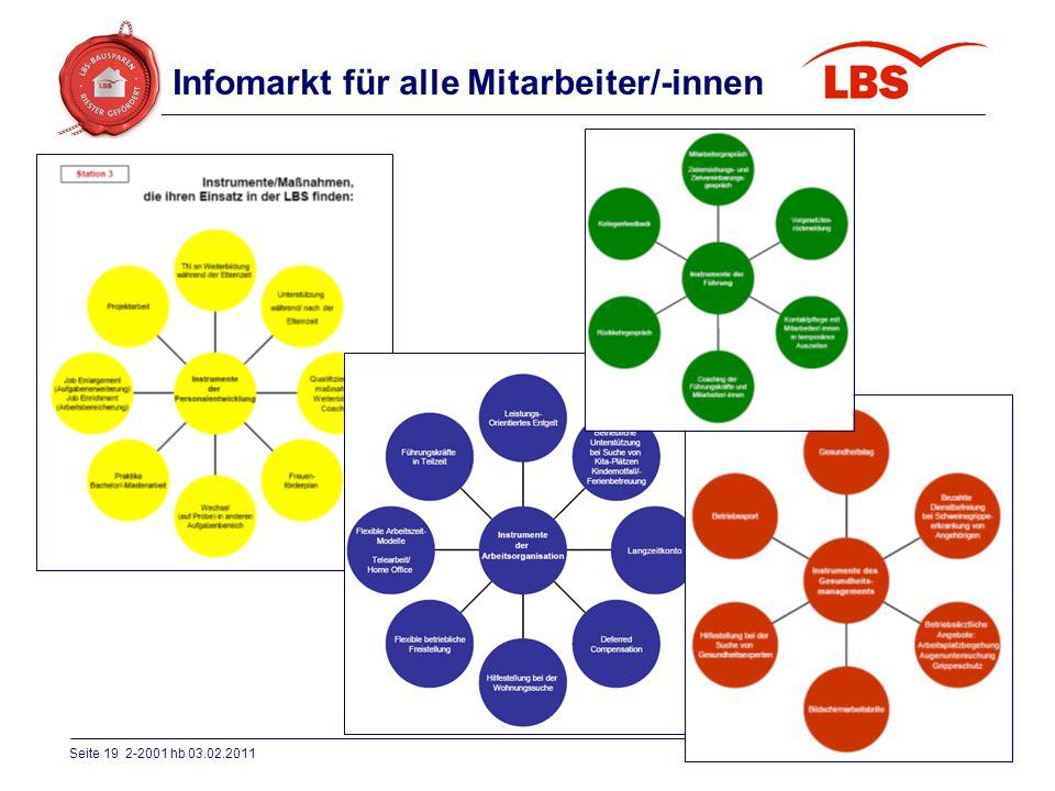 Infomarkt für alle Mitarbeiter/-innen