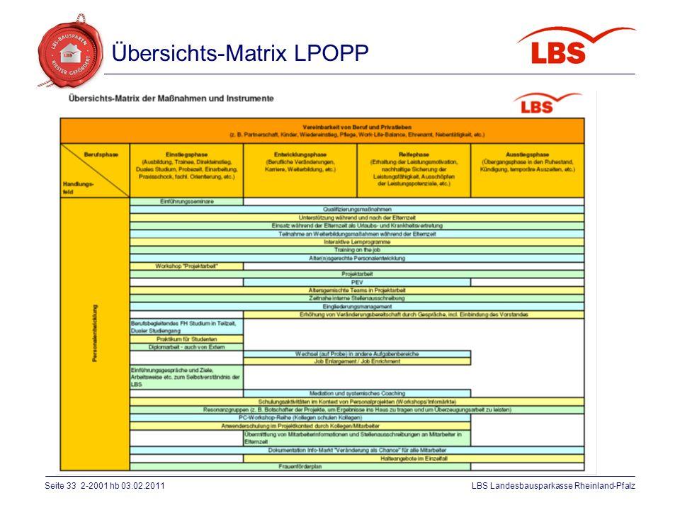 Übersichts-Matrix LPOPP