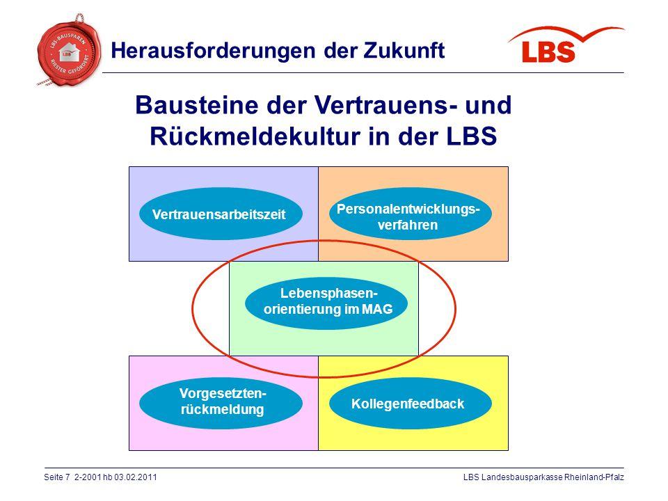Bausteine der Vertrauens- und Rückmeldekultur in der LBS