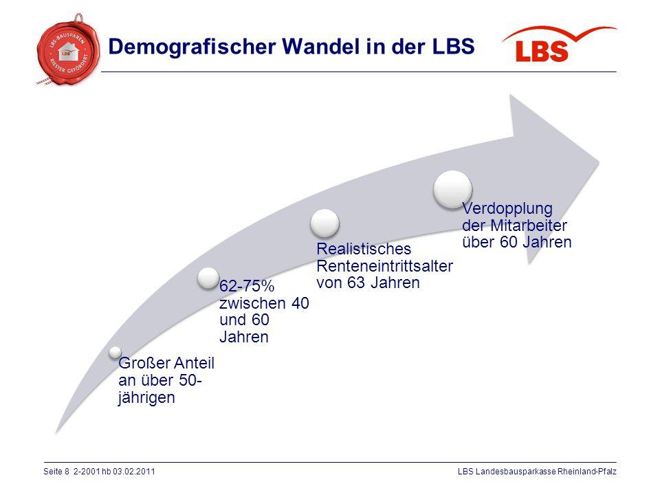 Demografischer Wandel in der LBS