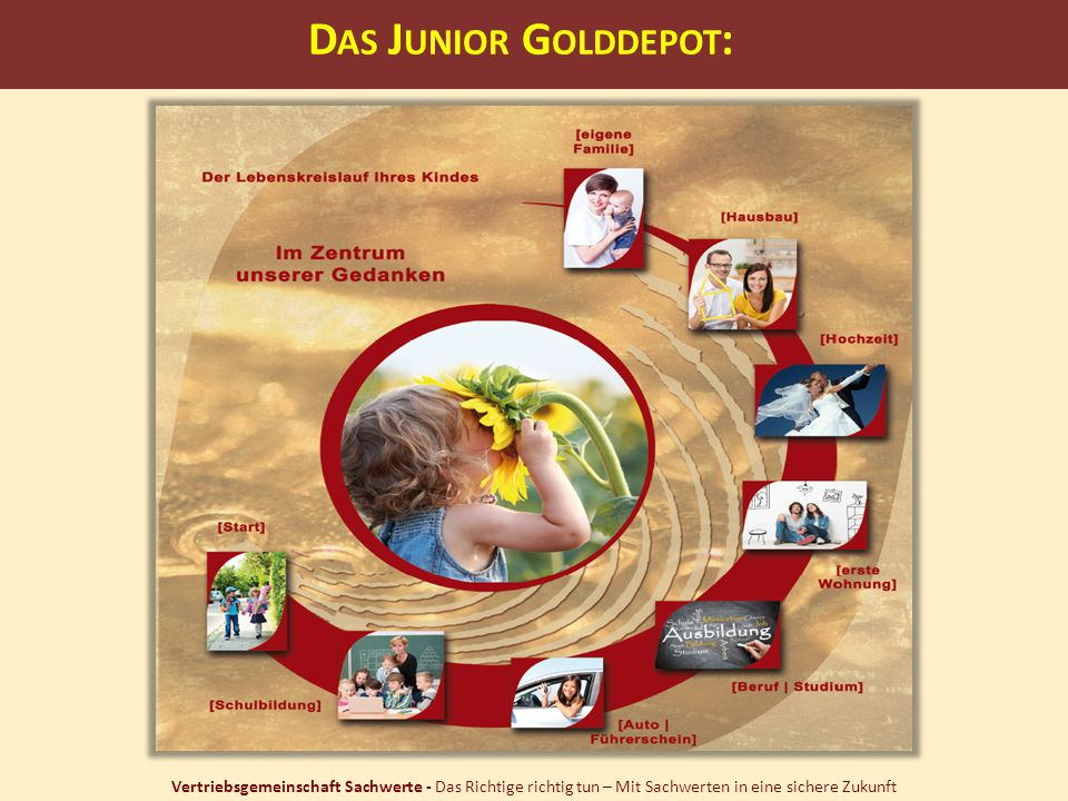 Das Junior Golddepot: