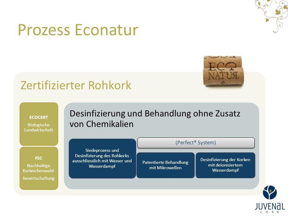 Prozess Econatur Zertifizierter Rohkork