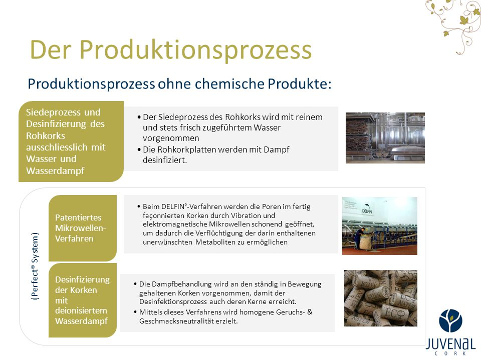 Der Produktionsprozess