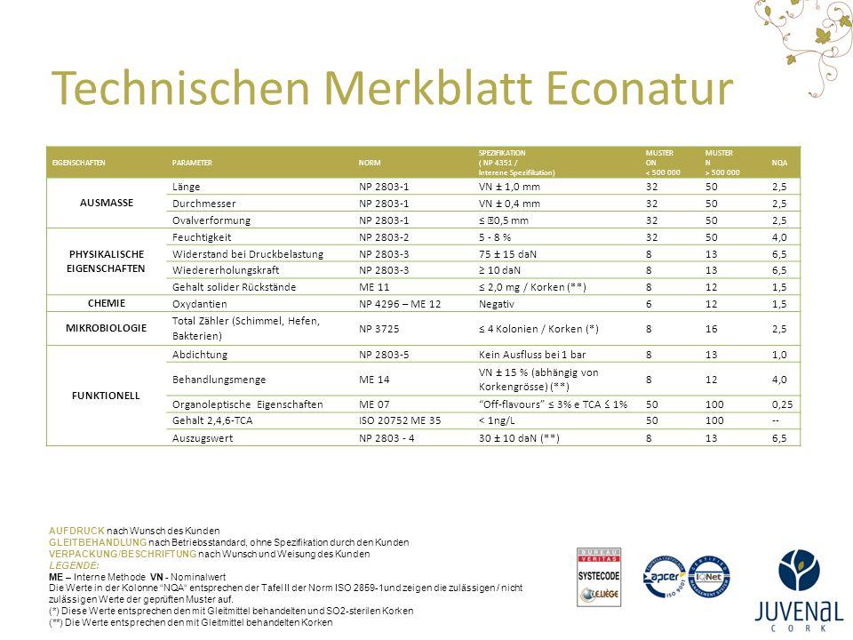 Technischen Merkblatt Econatur