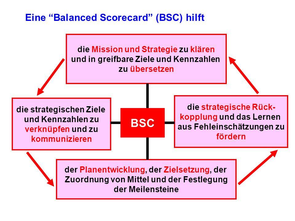 BSC Eine Balanced Scorecard (BSC) hilft
