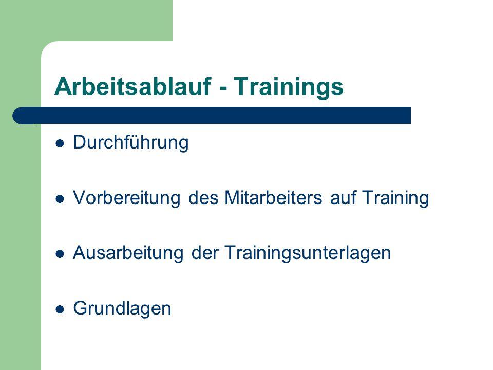 Arbeitsablauf - Trainings