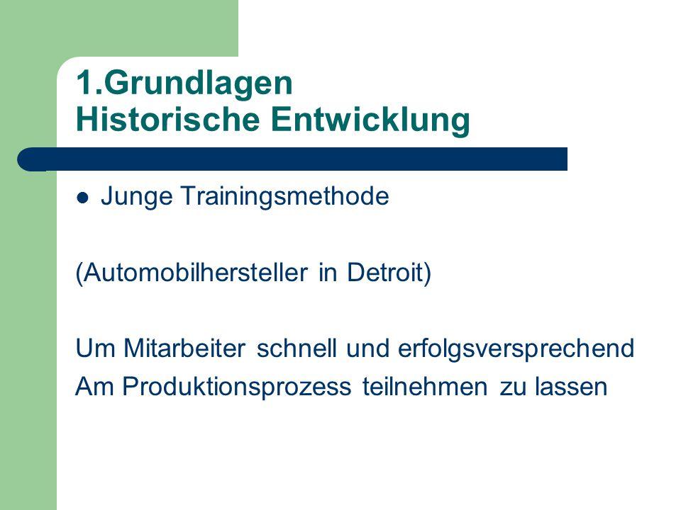 1.Grundlagen Historische Entwicklung