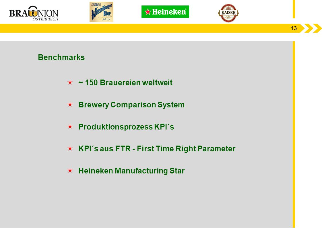 Benchmarks ~ 150 Brauereien weltweit. Brewery Comparison System. Produktionsprozess KPI´s. KPI´s aus FTR - First Time Right Parameter.