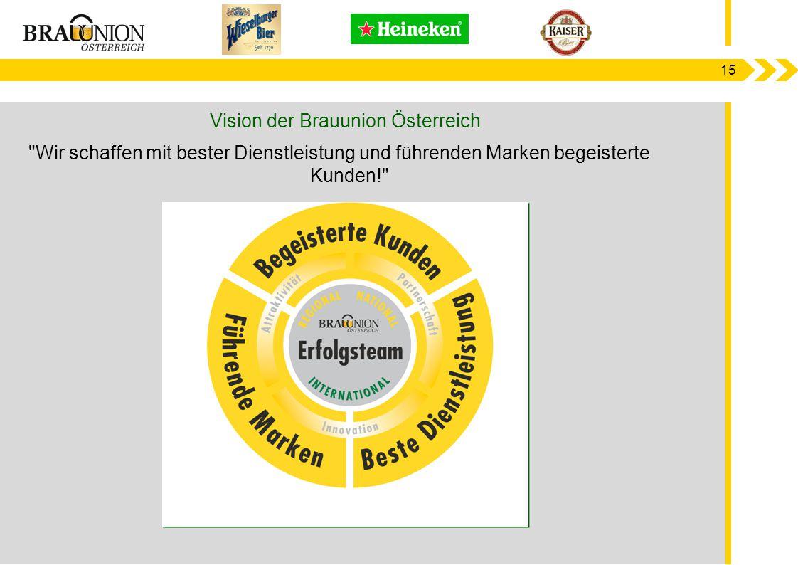 Vision der Brauunion Österreich