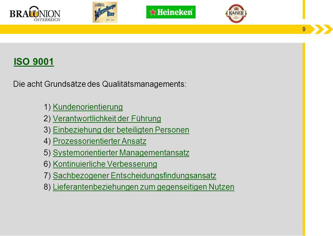 ISO 9001 Die acht Grundsätze des Qualitätsmanagements: