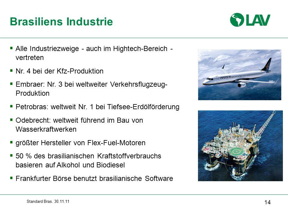 Brasiliens Industrie Alle Industriezweige - auch im Hightech-Bereich - vertreten. Nr. 4 bei der Kfz-Produktion.