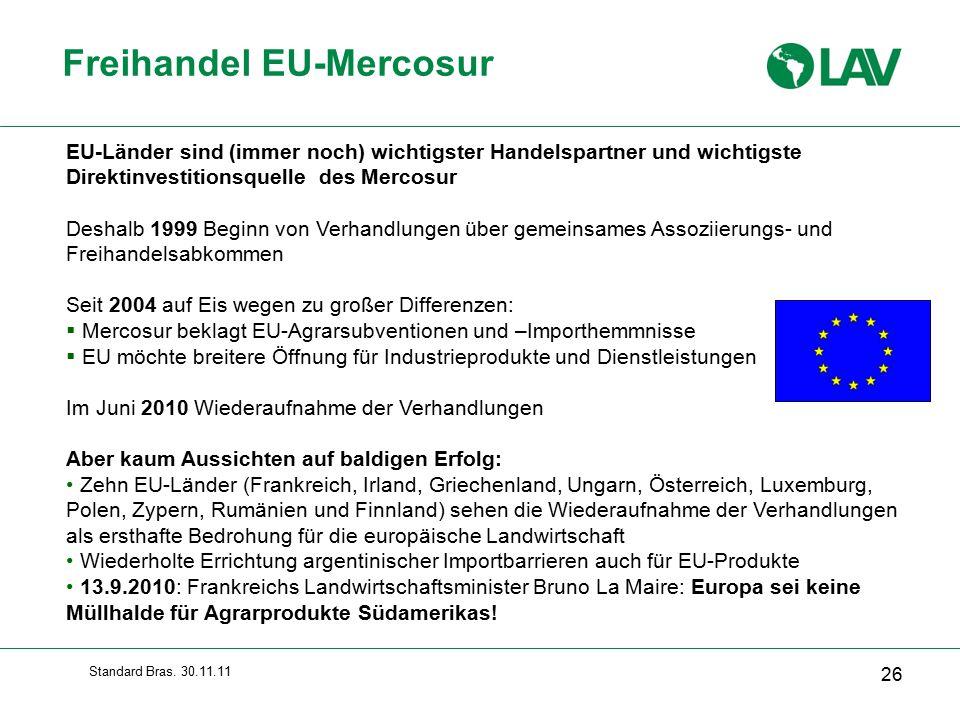 Freihandel EU-Mercosur