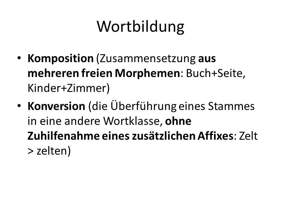 Wortbildung Komposition (Zusammensetzung aus mehreren freien Morphemen: Buch+Seite, Kinder+Zimmer)