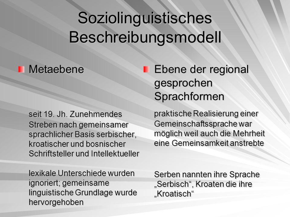 Soziolinguistisches Beschreibungsmodell