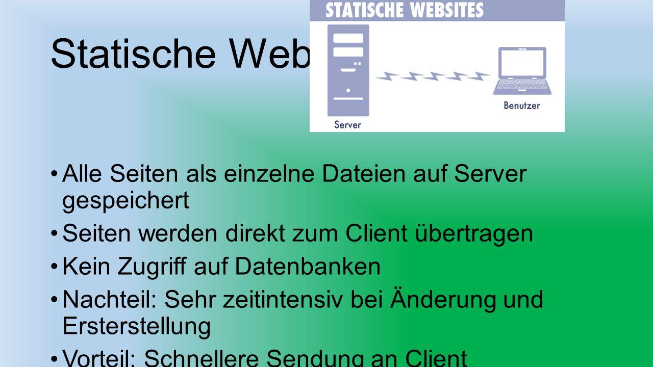 Statische Website Alle Seiten als einzelne Dateien auf Server gespeichert. Seiten werden direkt zum Client übertragen.