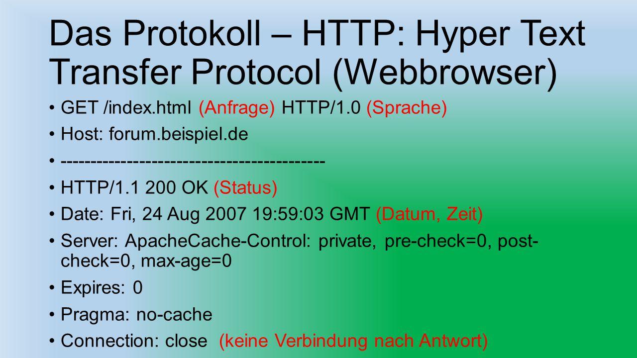 Das Protokoll – HTTP: Hyper Text Transfer Protocol (Webbrowser)