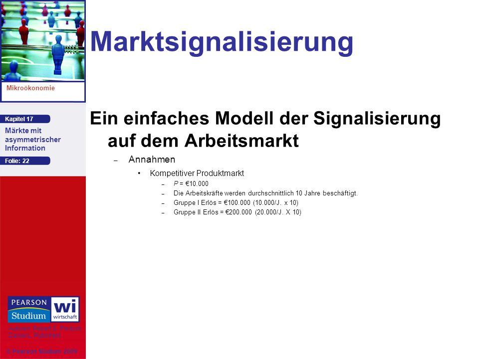 Marktsignalisierung Ein einfaches Modell der Signalisierung auf dem Arbeitsmarkt. Annahmen. Kompetitiver Produktmarkt.