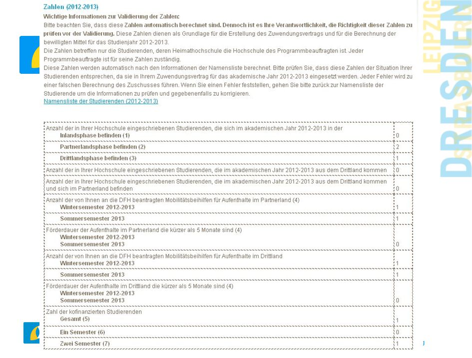 Namensliste der Studierenden und Zahlen
