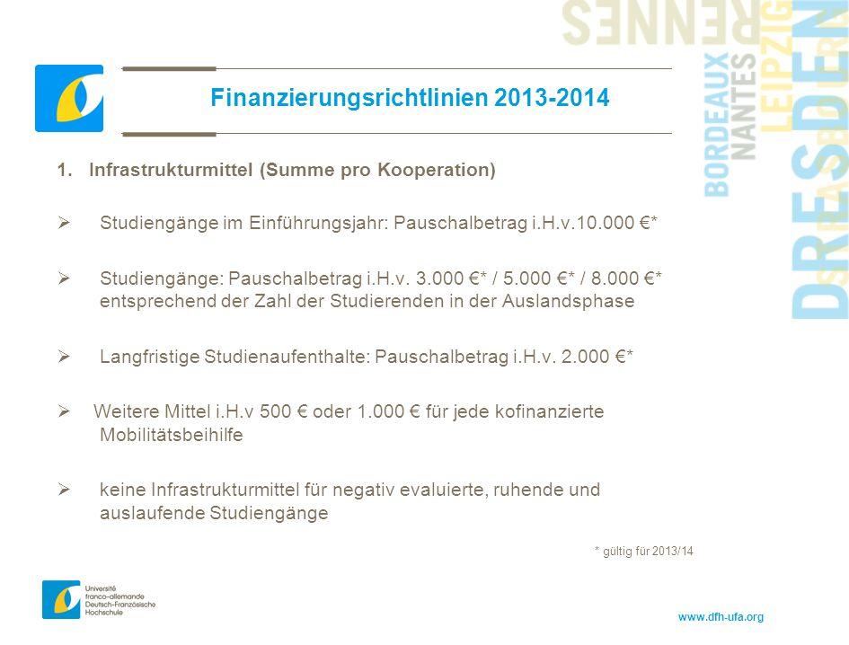 Finanzierungsrichtlinien 2013-2014