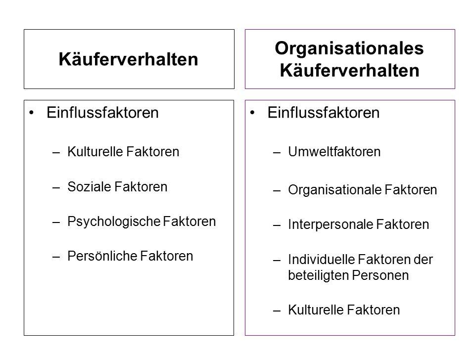 Organisationales Käuferverhalten