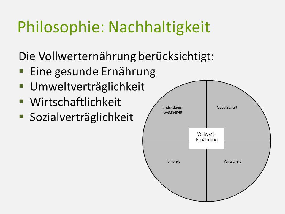 Philosophie: Nachhaltigkeit