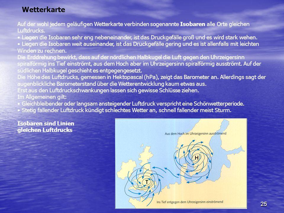 Wetterkarte Auf der wohl jedem geläufigen Wetterkarte verbinden sogenannte Isobaren alle Orte gleichen Luftdrucks.
