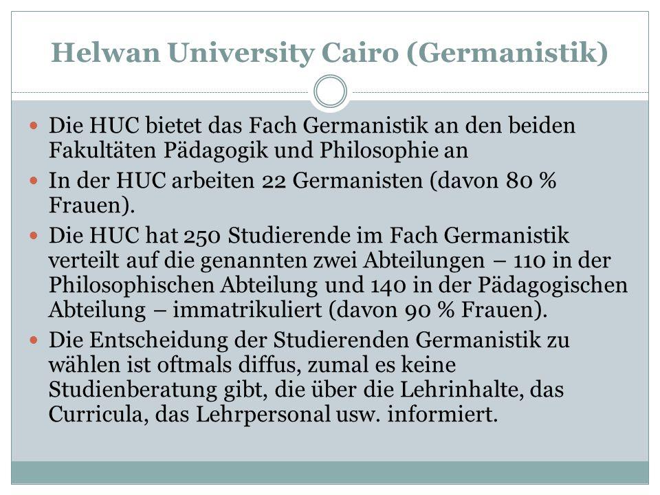 Helwan University Cairo (Germanistik)