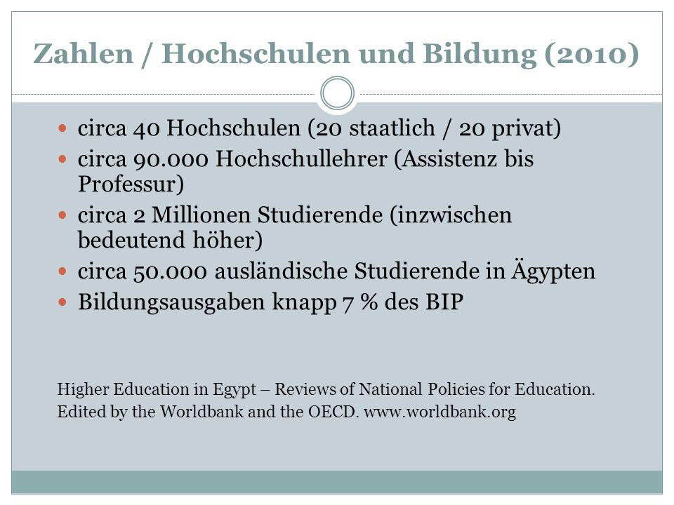 Zahlen / Hochschulen und Bildung (2010)