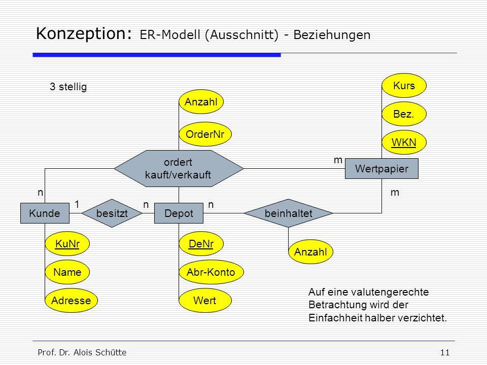 Konzeption: ER-Modell (Ausschnitt) - Beziehungen