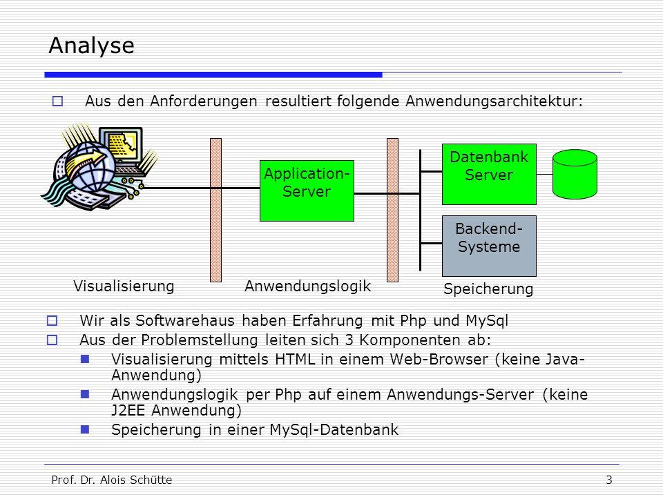 Analyse Aus den Anforderungen resultiert folgende Anwendungsarchitektur: Application- Server. Datenbank.