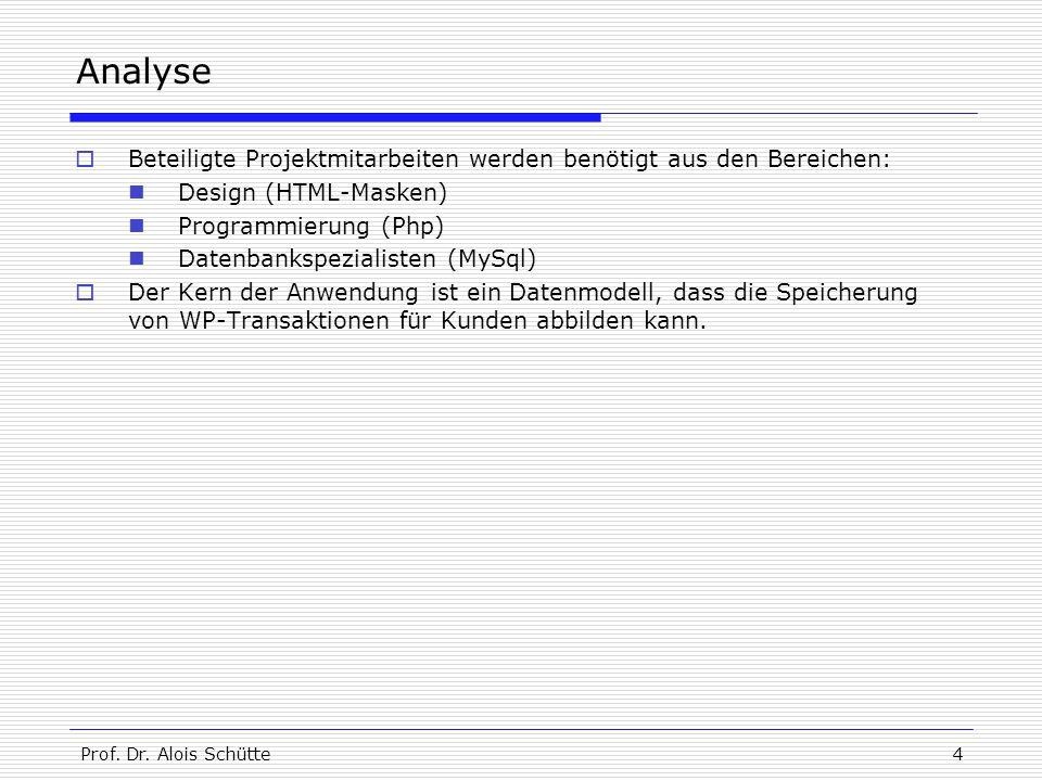Analyse Beteiligte Projektmitarbeiten werden benötigt aus den Bereichen: Design (HTML-Masken) Programmierung (Php)