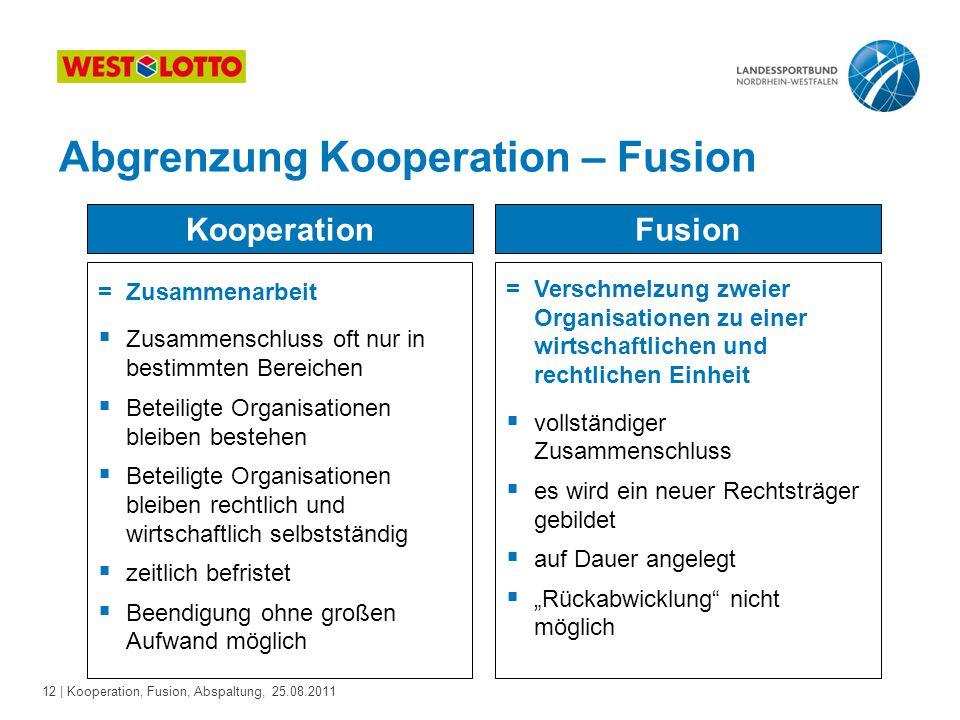 Abgrenzung Kooperation – Fusion