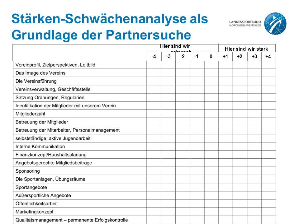 Stärken-Schwächenanalyse als Grundlage der Partnersuche