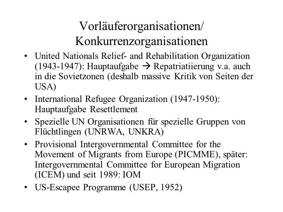 Vorläuferorganisationen/ Konkurrenzorganisationen