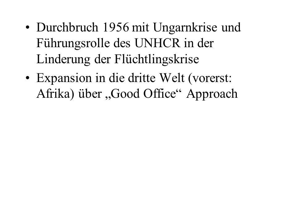 Durchbruch 1956 mit Ungarnkrise und Führungsrolle des UNHCR in der Linderung der Flüchtlingskrise