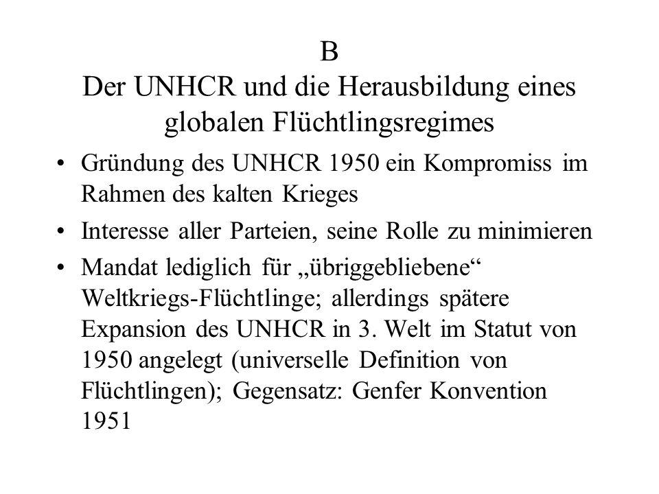 B Der UNHCR und die Herausbildung eines globalen Flüchtlingsregimes