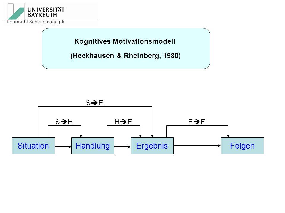 Kognitives Motivationsmodell (Heckhausen & Rheinberg, 1980)