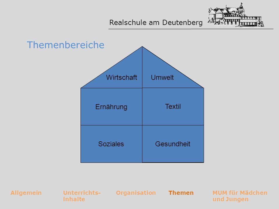 Themenbereiche Realschule am Deutenberg Wirtschaft Umwelt Ernährung