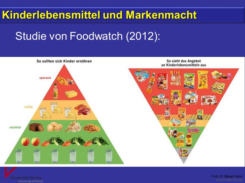 Kinderlebensmittel und Markenmacht