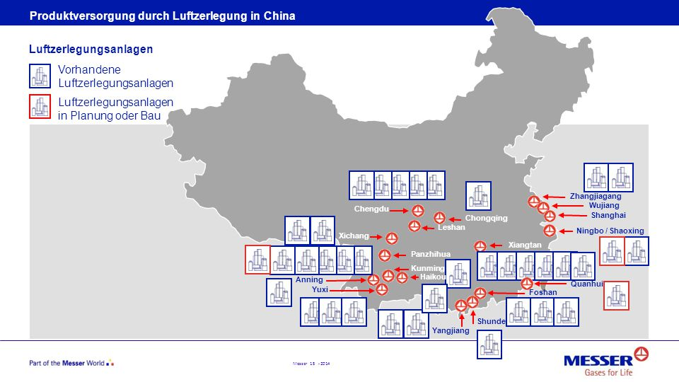 Produktversorgung durch Luftzerlegung in China