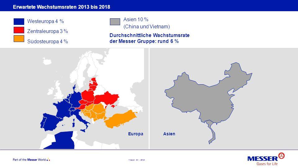 Erwartete Wachstumsraten 2013 bis 2018