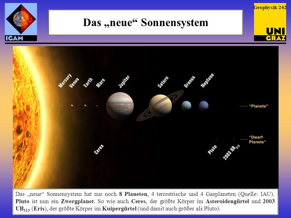 """Das """"neue Sonnensystem"""