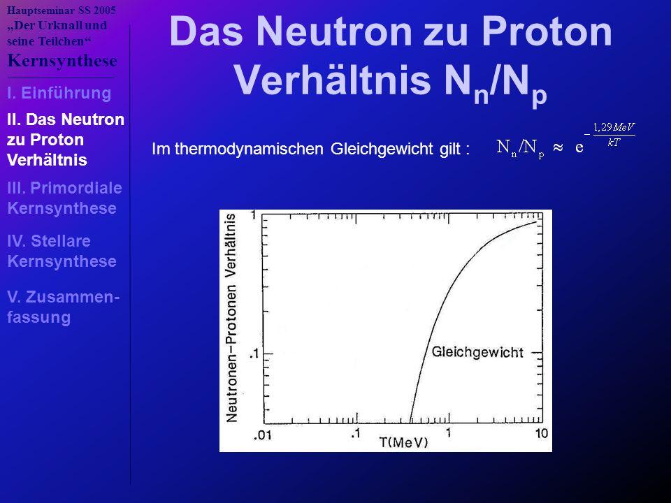 Das Neutron zu Proton Verhältnis Nn/Np