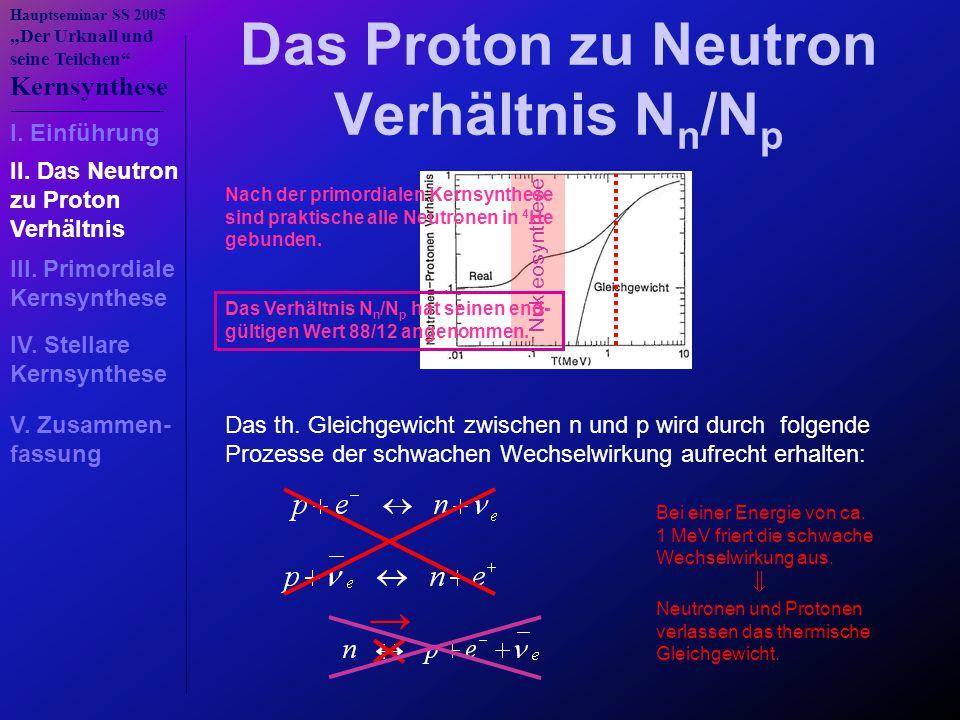 Das Proton zu Neutron Verhältnis Nn/Np
