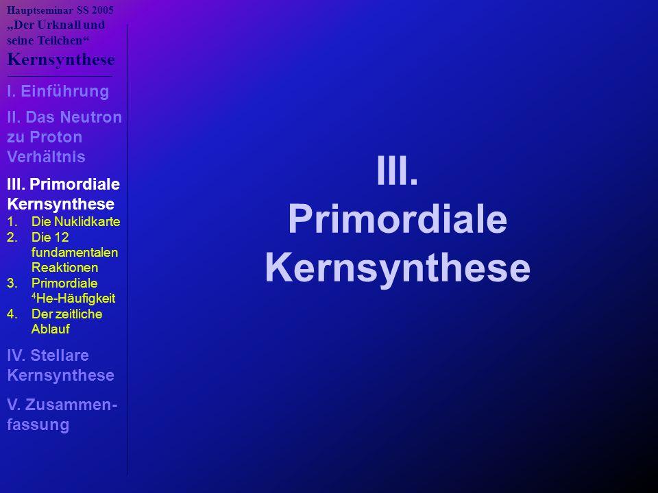 III. Primordiale Kernsynthese