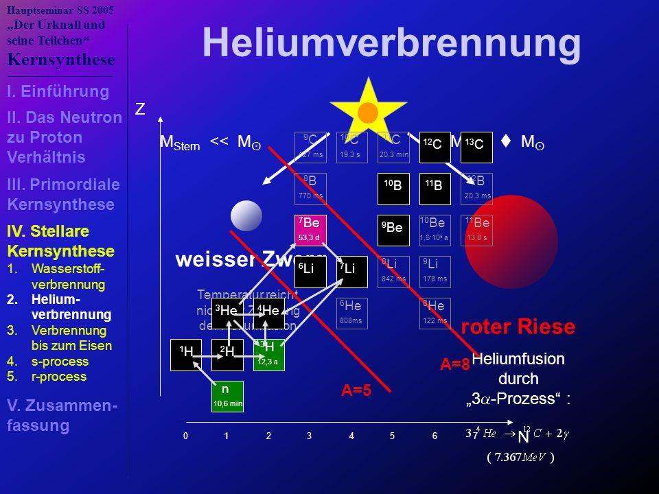 Heliumverbrennung weisser Zwerg roter Riese MStern << M