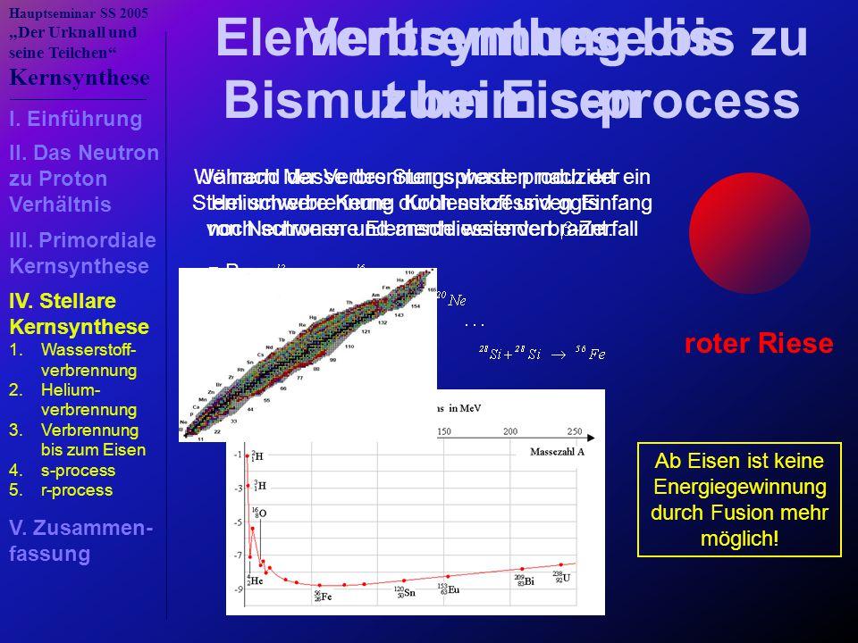 Elementsynthese bis zu